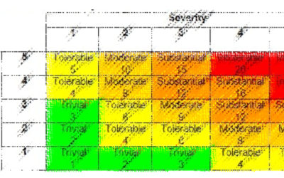 The Risk Matrix, a key tool for the company